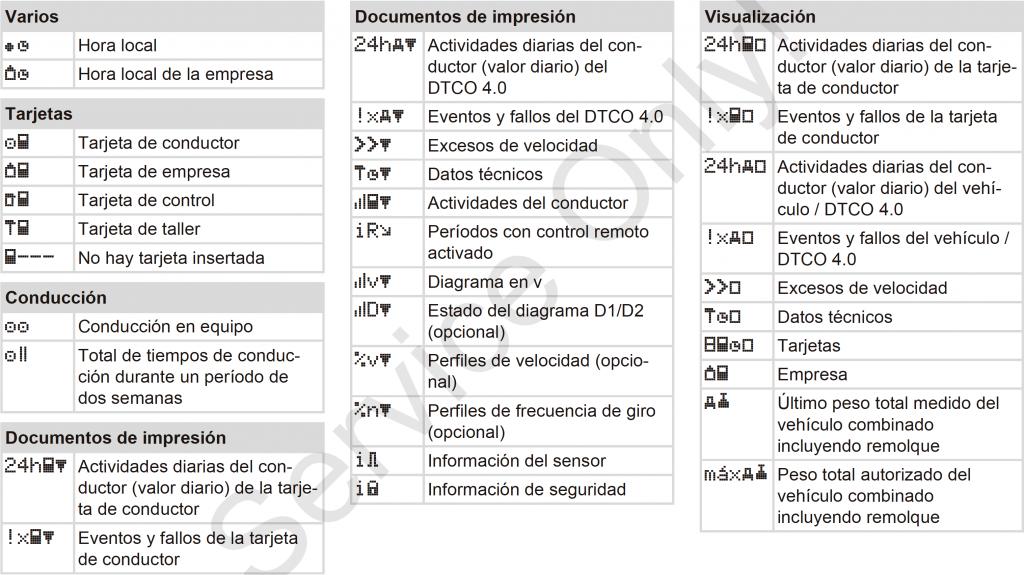Todos los pictogramas del tacografo digital inteligente 3