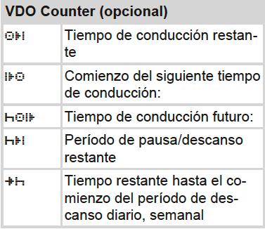 Pictogramas tacografo digital VDO counter