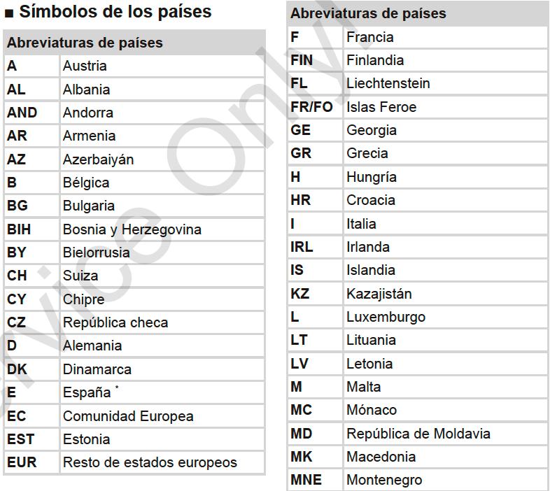 simbolos paises tacografo digital 1